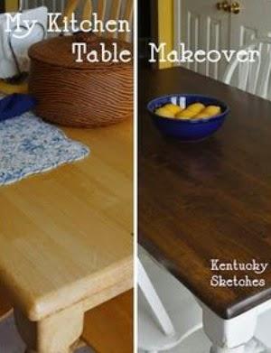 Courrier des lecteurs 5 id es pour customiser une table - Teindre un meuble en bois ...
