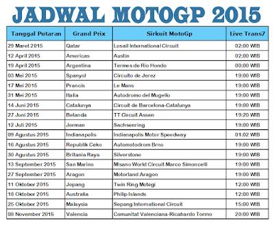jadwal Race MotoGP 2015