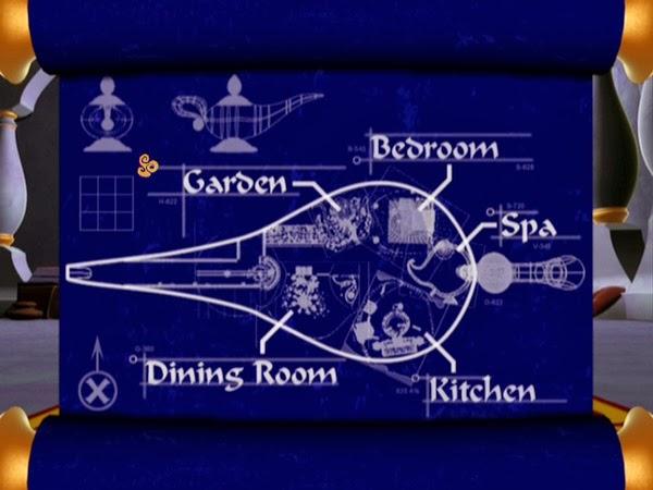 Domythic Bliss: Inside... Aladdin Inside The Genies Lamp