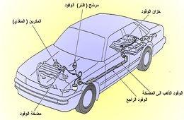 أنظمة الوقود بالسيارات
