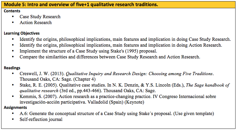 dissertation qualitative psychology research