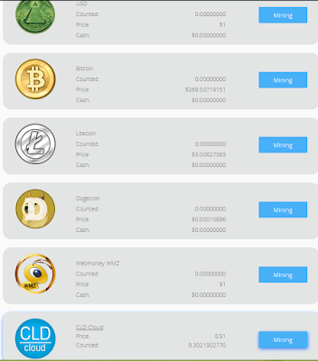 Start earning cryptocurrency today !  They accept: Bitcoins | Litecoins | Dogecoins | Perfect Money | Webmoney