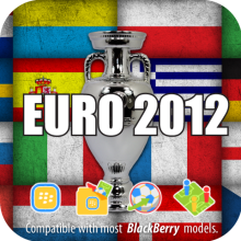 Euro 2012 Free Themes for BlackBerry