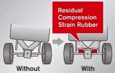 xe nang nissan diesel 1.5 3.5 tan