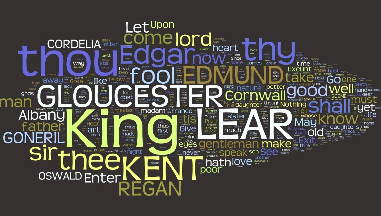 essays on king lear and a thousand acres King lear and a thousand acres have many things similar seeing that a thousand acres is based upon king lear but it is the differences 597 words | 3 pages similar topics.
