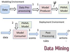 Data Mining Companies India