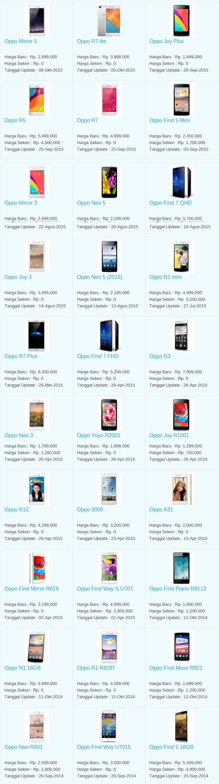 Daftar Terbaru Harga Hp Oppo Oktober 2015