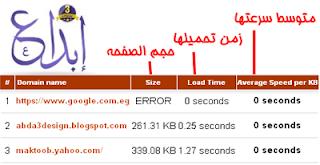 طريقة سريعة وسهلة لاختبار سرعة موقعك او مدونتك | ابداع ديزاين abda3 design