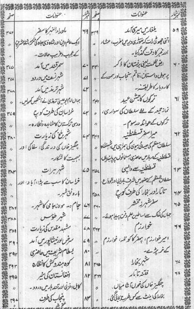 safarnama ibne batuta in urdu pdf book
