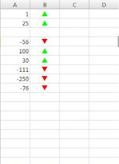how to change negative values to positive in excel