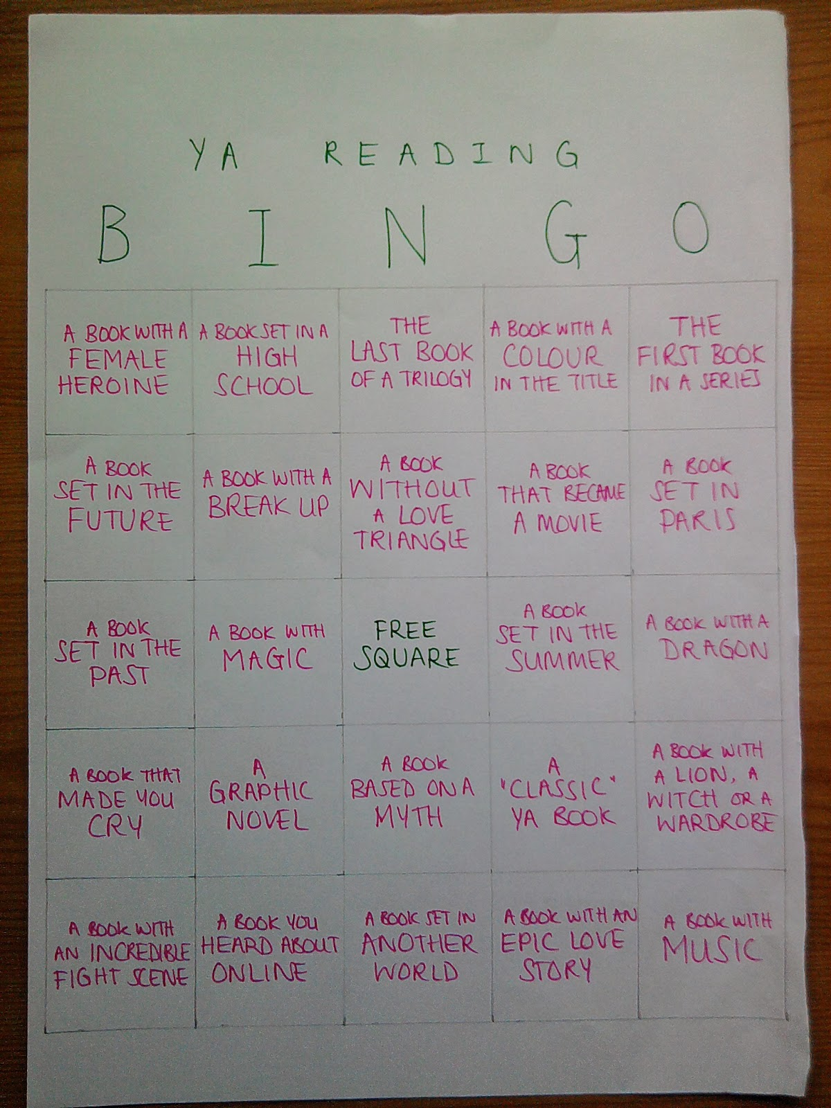 As If Reading 48 Books (not Including The 2 Free Squares) That Meet Each  Criteria Wasn't Challenging Enough, I Wanted To Make My Own Romance Version
