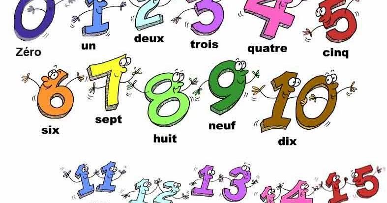 franse cijfers