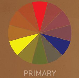 Aymanrzpc teknik pecah warna dalam hal ini cara otomatis menggunakan fasilitas dalam software dan cara manual yaitu memilah warna dengan mengubah angka pada warna pembentuknya ccuart Gallery