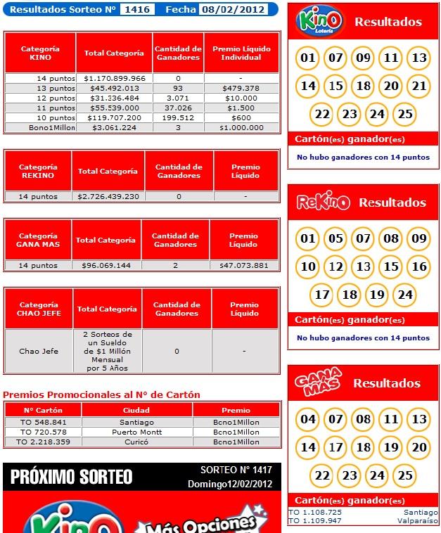 resultados juegos de azar resultados kino sorteo 1416 8 febrero 2012