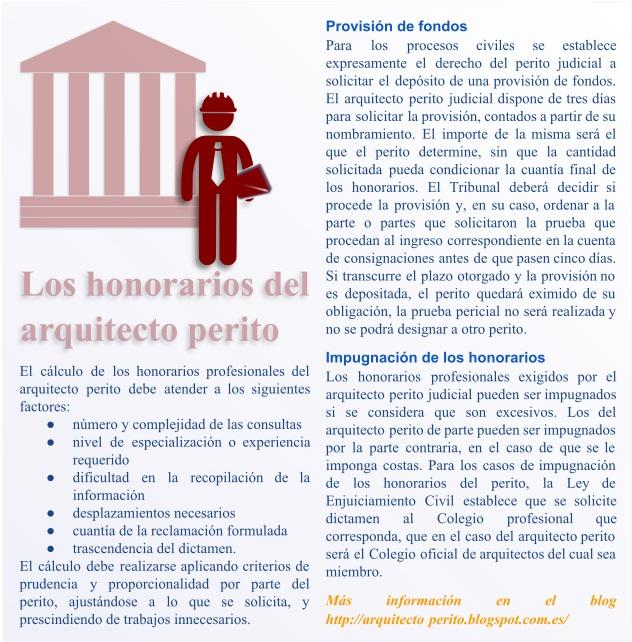 Arquitecto perito arquitecto perito honorarios y for Honorarios arquitecto