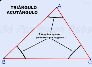 Triângulo Acutângulo, 3 ângulos agudos.