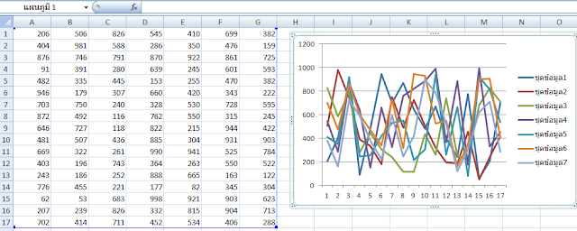 how to make graph start at 0 on excel