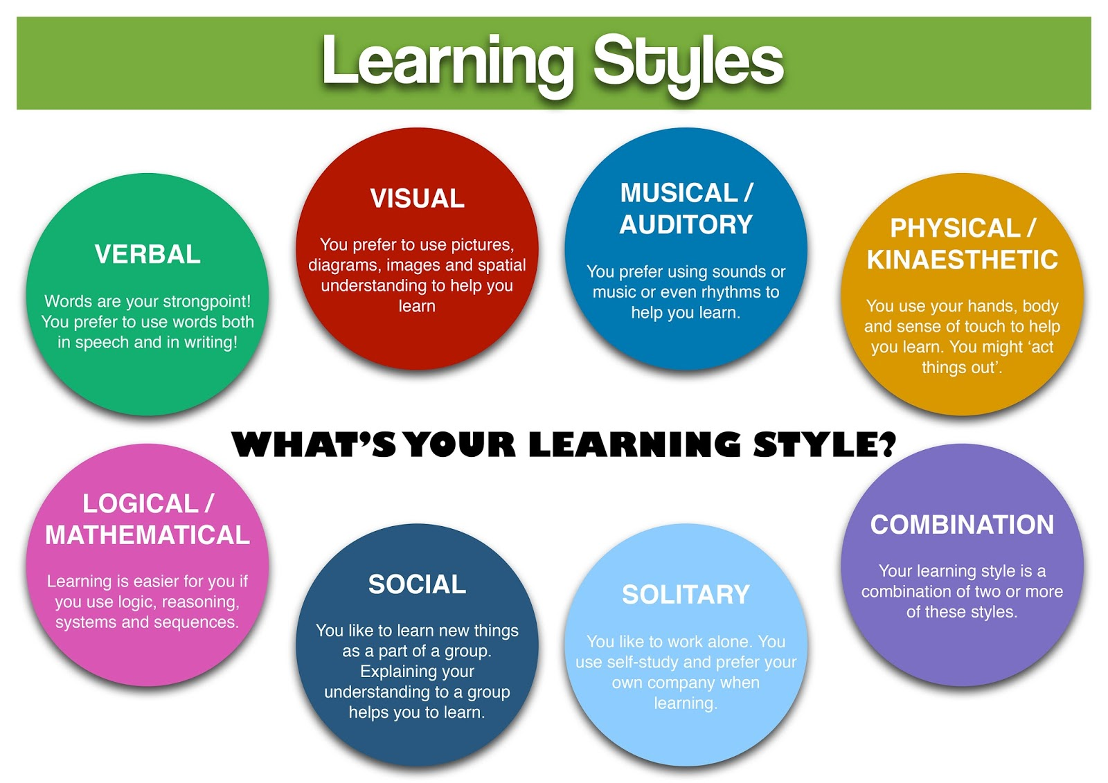 core skills report learning styles
