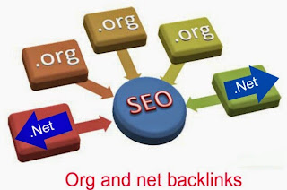create  org and net backlinks