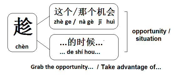 how to use 趁 in sentences