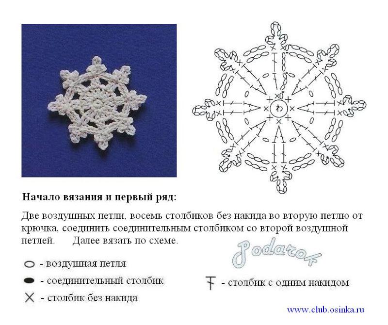 Вязание крючком объемные снежинки схема