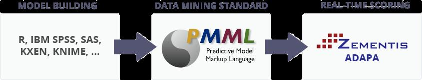 fundamentals of machine learning for predictive data analytics algorithms pdf