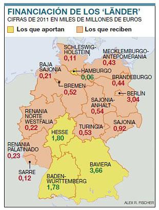 http://4.bp.blogspot.com/-eEp3t15IEj4/UAkUU-6KdzI/AAAAAAAARCU/X4R8Hu1hwzY/s1600/Balanzas%2Bfiscales%2Balemanas.jpg