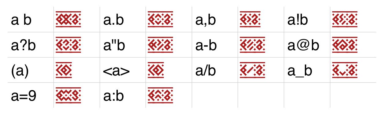 Дататковыя знакі ў шрыфце Берагіня