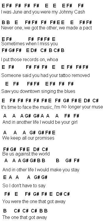 Flute Sheet Music The One That Got Away