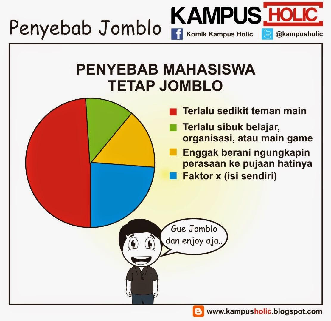 #883 Penyebab Jomblo