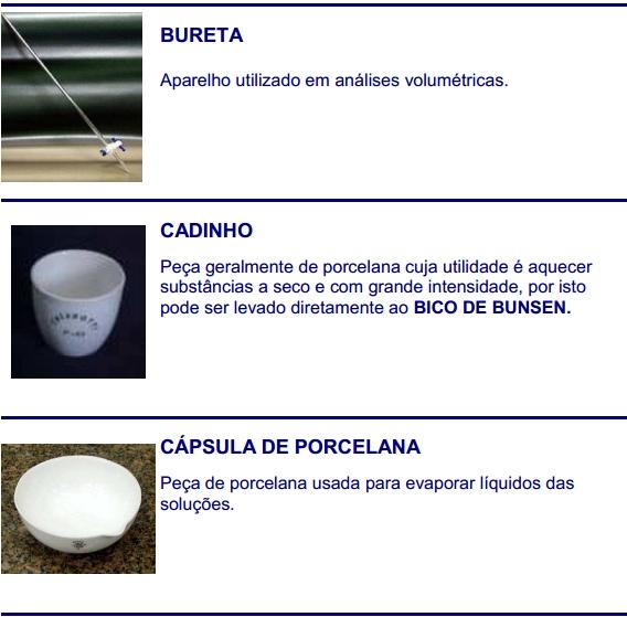 Vidrarias utilizadas em laboratorio de analises clinicas