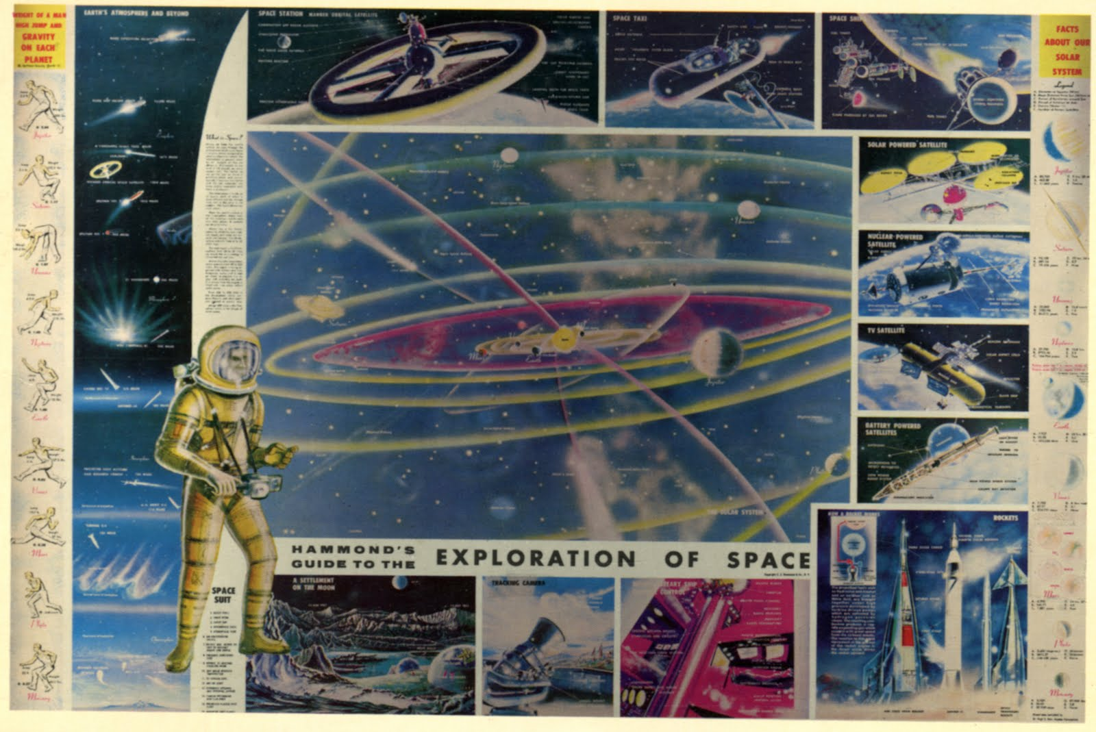 1958 space exploration -#main
