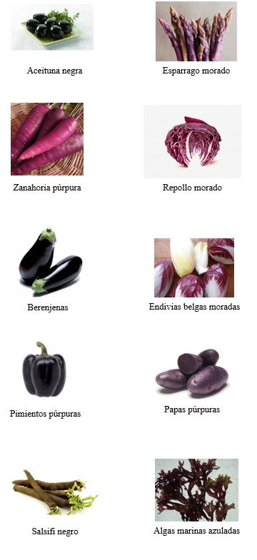 Related keywords suggestions for nombre de vegetales morados - Verduras lista de nombres ...