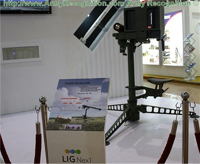 indo defence 2012 jakarta