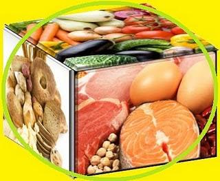 Κυκλική λήψη υδατανθράκων δίαιτα