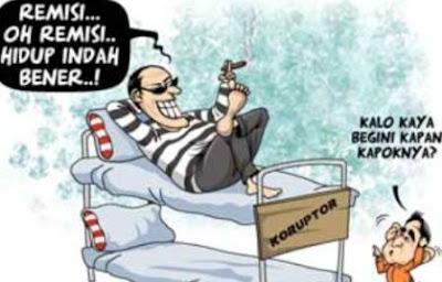 nama para koruptor indonesia