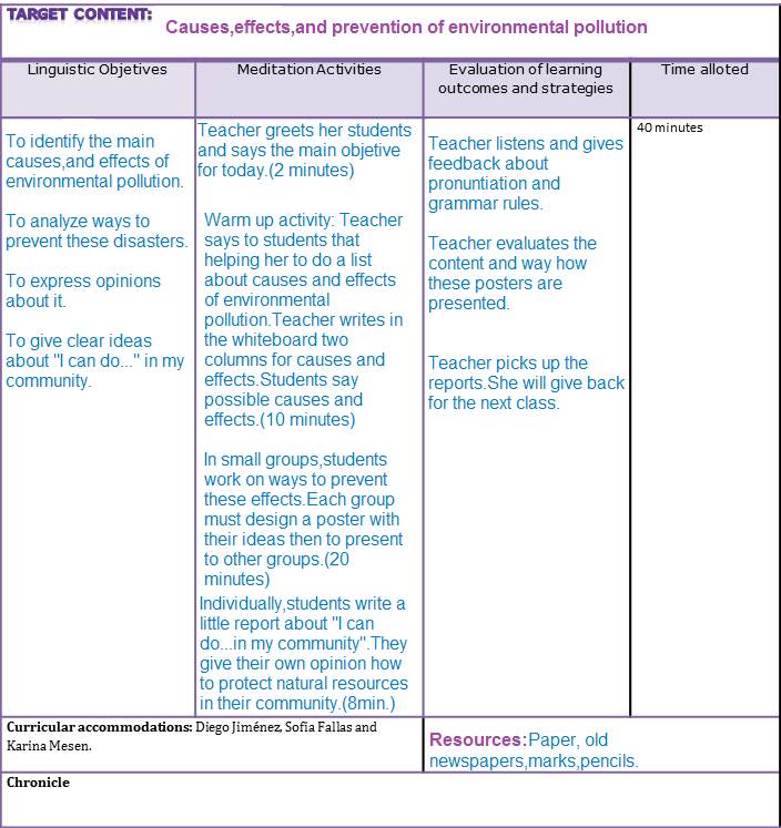 tblt reading lesson plan A study of tblt approach: an experiment of sample lesson and preparing lesson plan for efl classroom 103 a task a task is a goal-oriented activity in which learners achieve a real outcome.