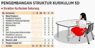 KI dan Kompetensi Dasar Bahasa Indonesia Kelas VI SD/MI Kurikulum 2013
