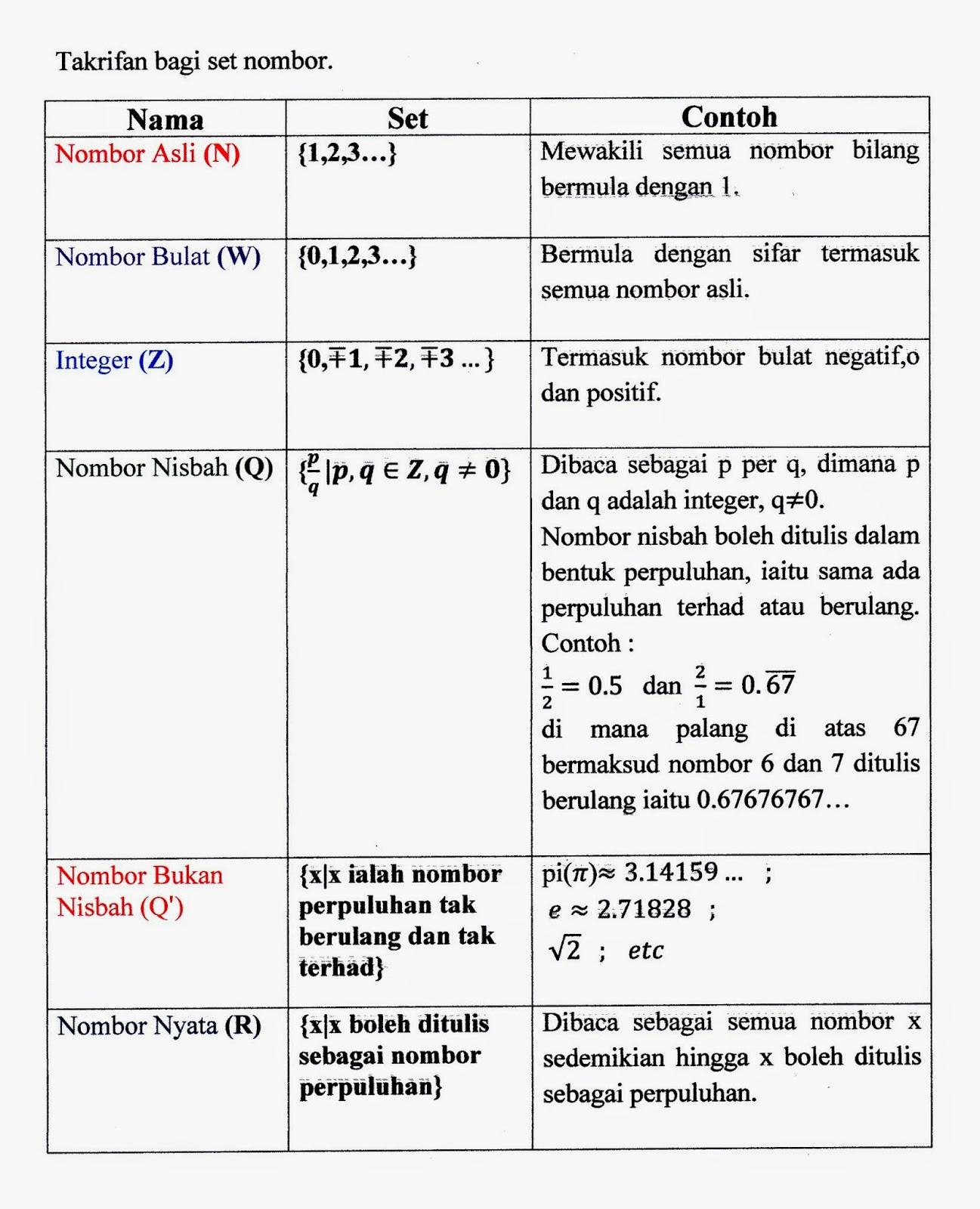 Seronok Belajar Bahasa Malaysia 2014