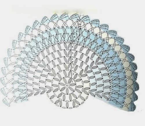 Цветной коврик крючком