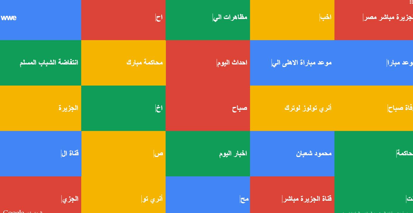 مؤشرات Google   عمليات البحث الأكثر شيوعًا على جوجل