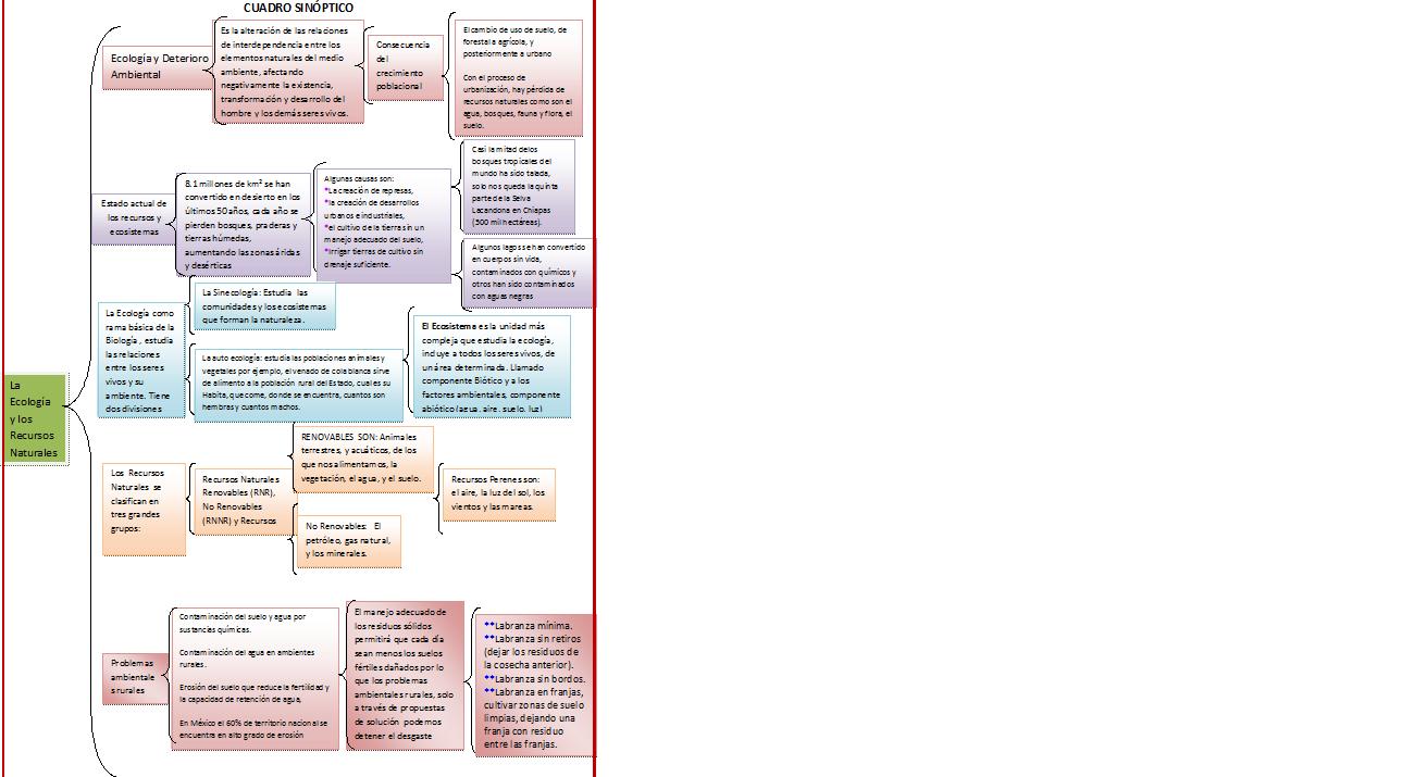 Desarrollo sostenible - Wikipedia, la enciclopedia libre