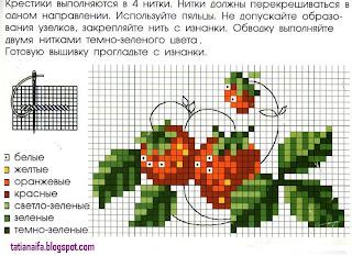 схема вышивки клубничка