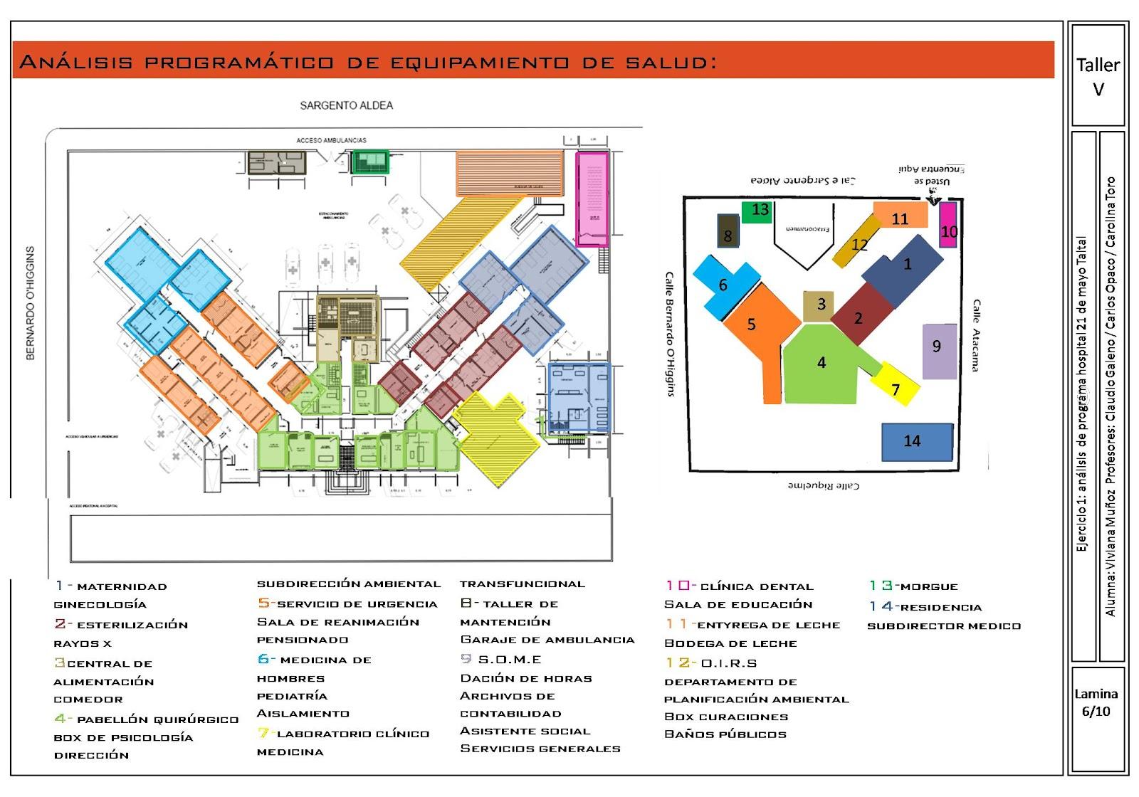 Taller De Arquitectura 5 Lenguaje 1er Semestre De 2012