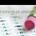 Test Estilos de Aprendizaje (PNL)