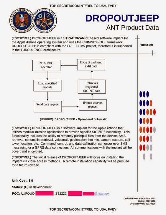 Apple , Chaos Communications Congress , DROPOUTJEEP , Hacking Iphone , Hacking News , Internet Spying , IOS , NSA , Smartphone Hacking , Sms Hacking , Surveillance, hacking iphone,