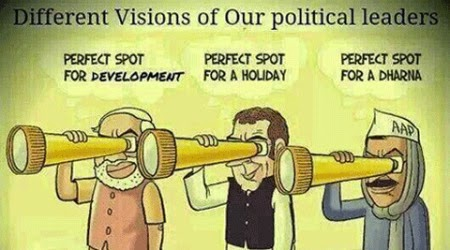 Differeret visions of Indian political leaders