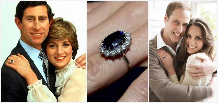 Diana, Princess of Wales and the Duchess of Cambridge Princess Diana Wedding Band
