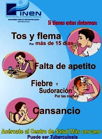 Imagen con los síntomas de la tuberculosis