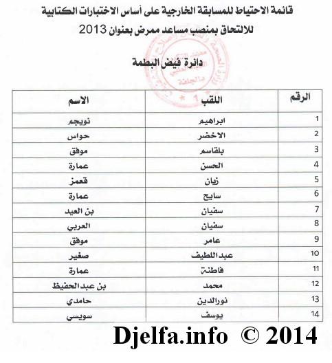 قائمة الناجحين في مسابقة الشبه الطبي (مساعد ممرّض) لولاية الجلفة 18.jpg